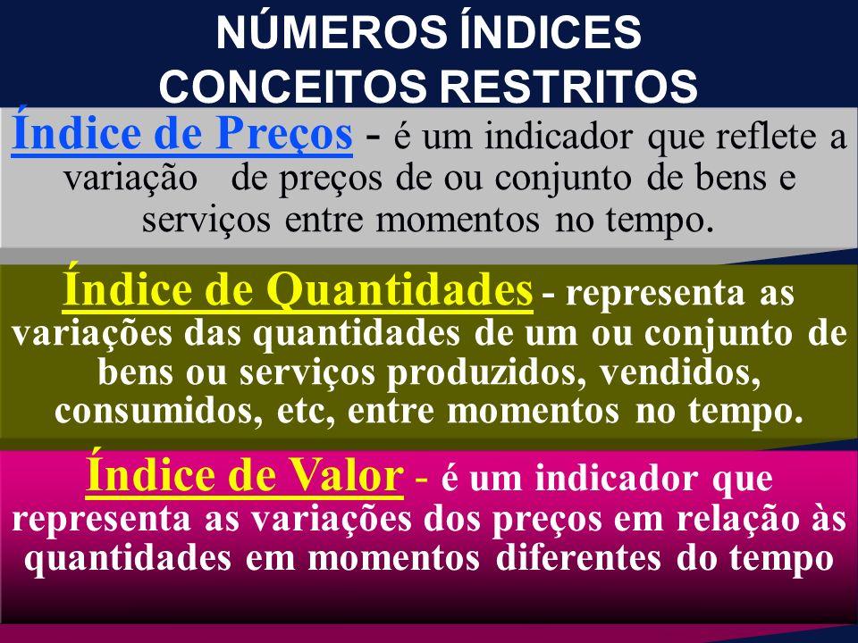 MUDANÇAS DA BASE a) Dada duas séries de números índices relativos a mesma variável, com base em anos diferentes, construir a série completa a partir de um ano comum.