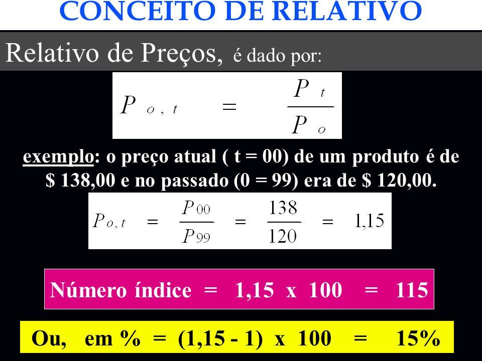 CONCEITO DE RELATIVO Relativo de Preços, é dado por: exemplo: o preço atual ( t = 00) de um produto é de $ 138,00 e no passado (0 = 99) era de $ 120,00.