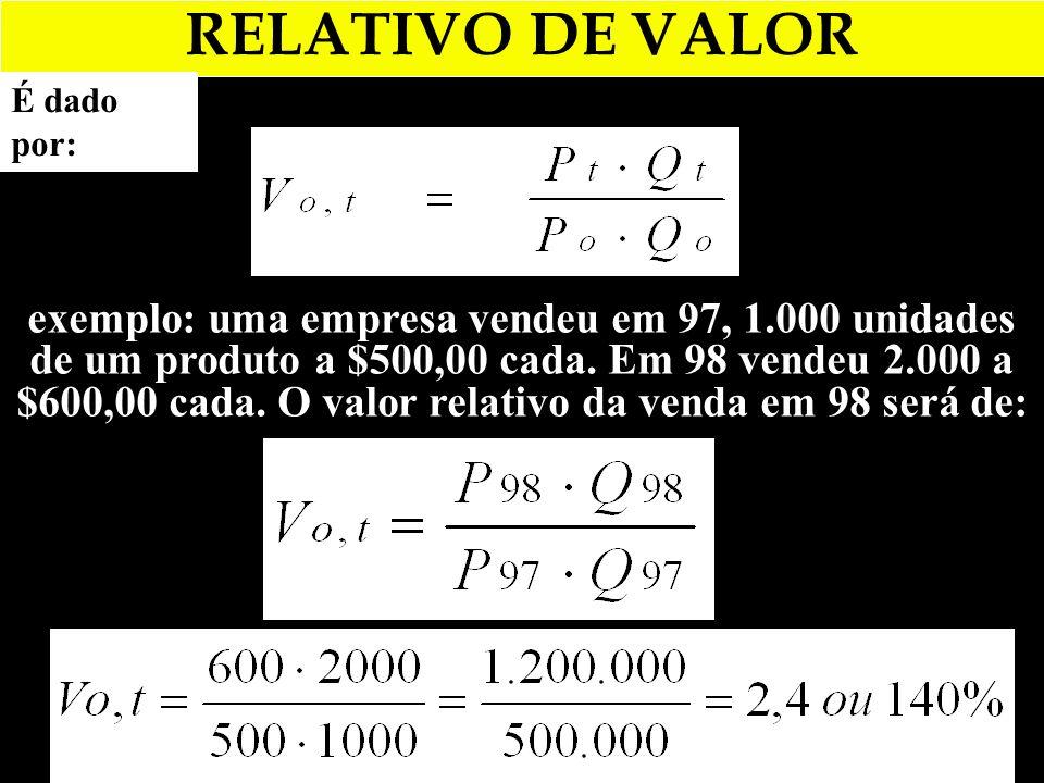 RELATIVO DE VALOR É dado por: exemplo: uma empresa vendeu em 97, 1.000 unidades de um produto a $500,00 cada.