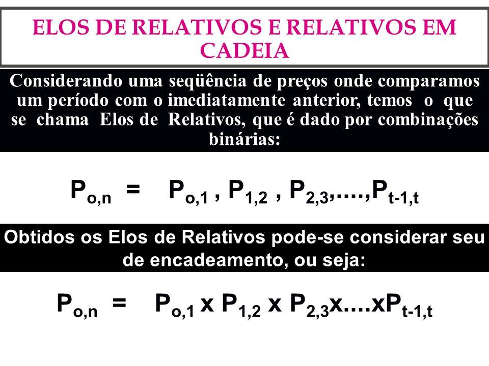 ELOS DE RELATIVOS E RELATIVOS EM CADEIA Considerando uma seqüência de preços onde comparamos um período com o imediatamente anterior, temos o que se chama Elos de Relativos, que é dado por combinações binárias: P o,n = P o,1, P 1,2, P 2,3,....,P t-1,t Obtidos os Elos de Relativos pode-se considerar seu de encadeamento, ou seja: P o,n = P o,1 x P 1,2 x P 2,3 x....xP t-1,t