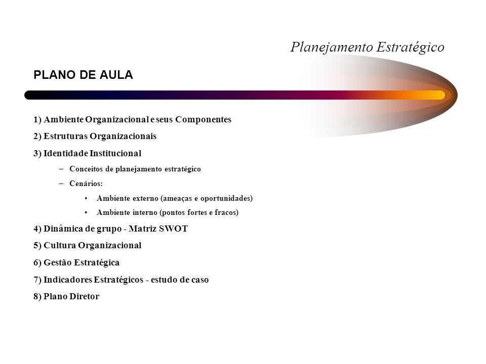 Planejamento Estratégico PLANO DE AULA 1) Ambiente Organizacional e seus Componentes 2) Estruturas Organizacionais 3) Identidade Institucional –Conceitos de planejamento estratégico –Cenários: Ambiente externo (ameaças e oportunidades) Ambiente interno (pontos fortes e fracos) 4) Dinâmica de grupo - Matriz SWOT 5) Cultura Organizacional 6) Gestão Estratégica 7) Indicadores Estratégicos - estudo de caso 8) Plano Diretor