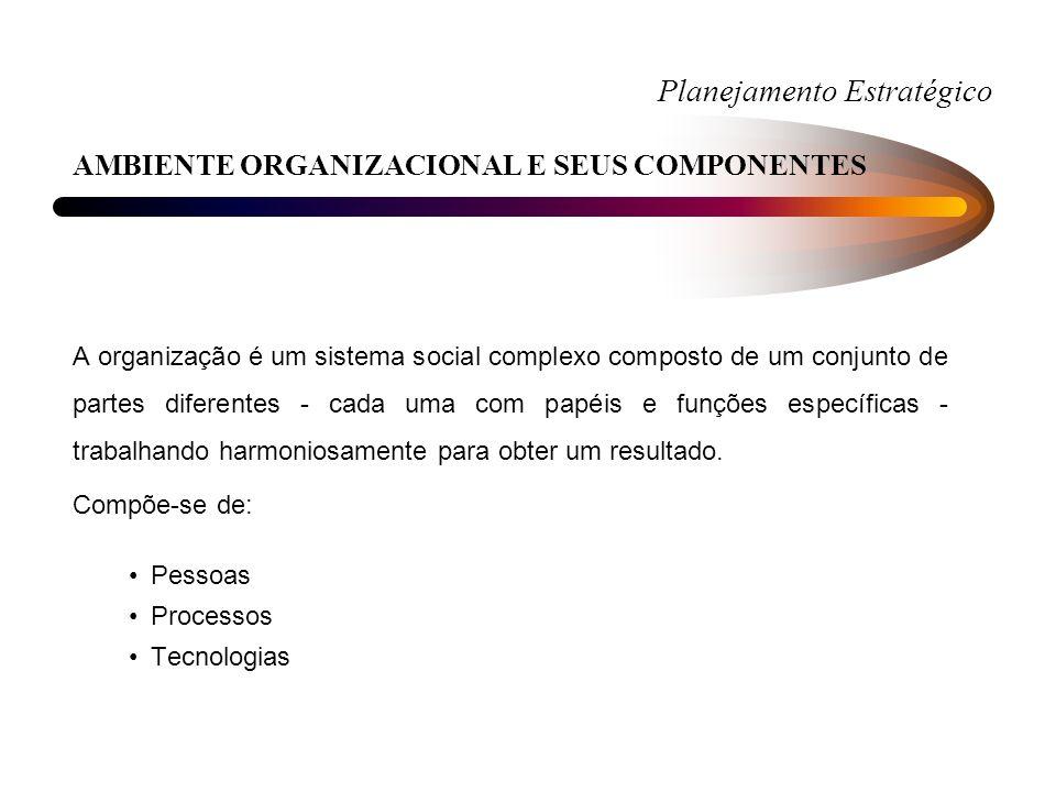 Planejamento Estratégico PLANO DIRETOR 1.Introdução 2.