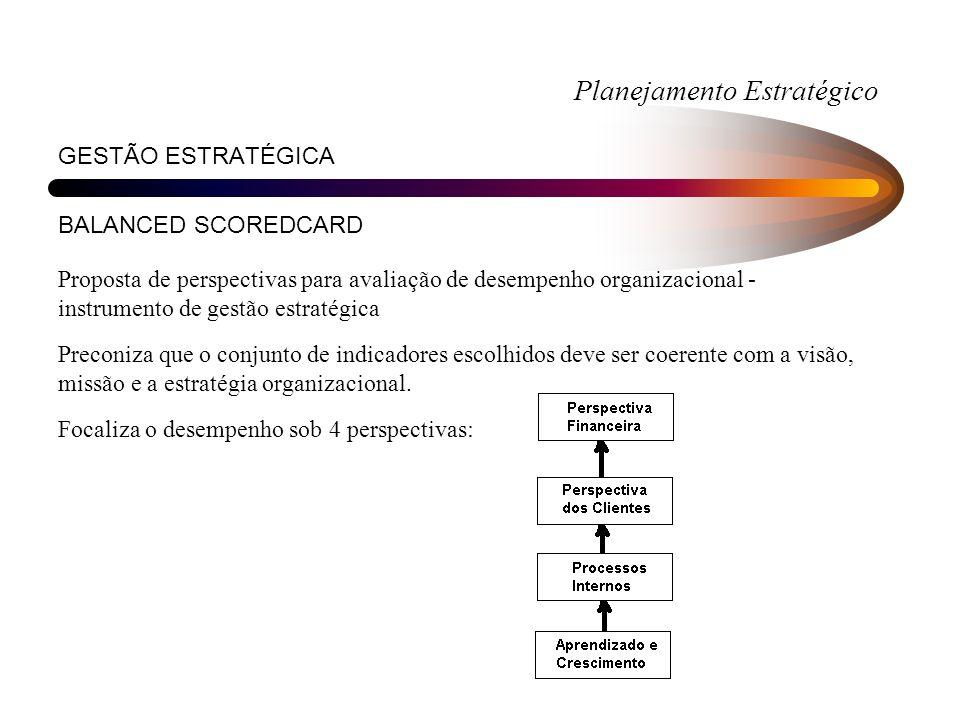 Planejamento Estratégico GESTÃO ESTRATÉGICA BALANCED SCOREDCARD Proposta de perspectivas para avaliação de desempenho organizacional - instrumento de gestão estratégica Preconiza que o conjunto de indicadores escolhidos deve ser coerente com a visão, missão e a estratégia organizacional.