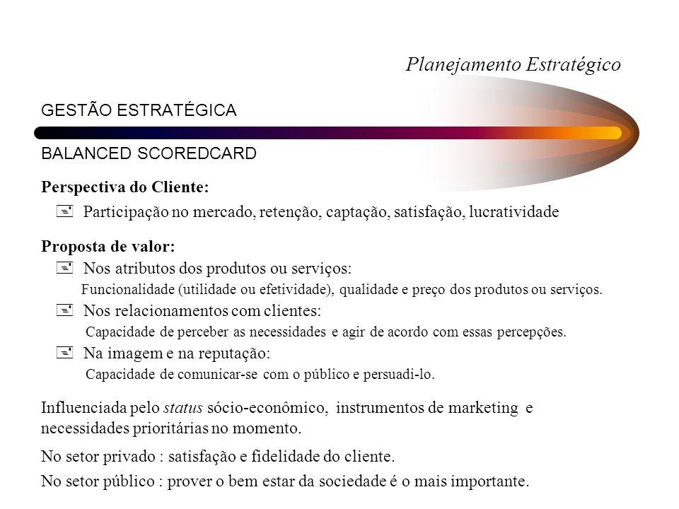 Planejamento Estratégico GESTÃO ESTRATÉGICA BALANCED SCOREDCARD Perspectiva do Cliente: +Participação no mercado, retenção, captação, satisfação, lucratividade Proposta de valor: +Nos atributos dos produtos ou serviços: Funcionalidade (utilidade ou efetividade), qualidade e preço dos produtos ou serviços.