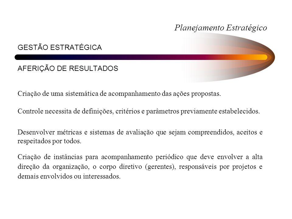 Planejamento Estratégico GESTÃO ESTRATÉGICA AFERIÇÃO DE RESULTADOS Criação de uma sistemática de acompanhamento das ações propostas.