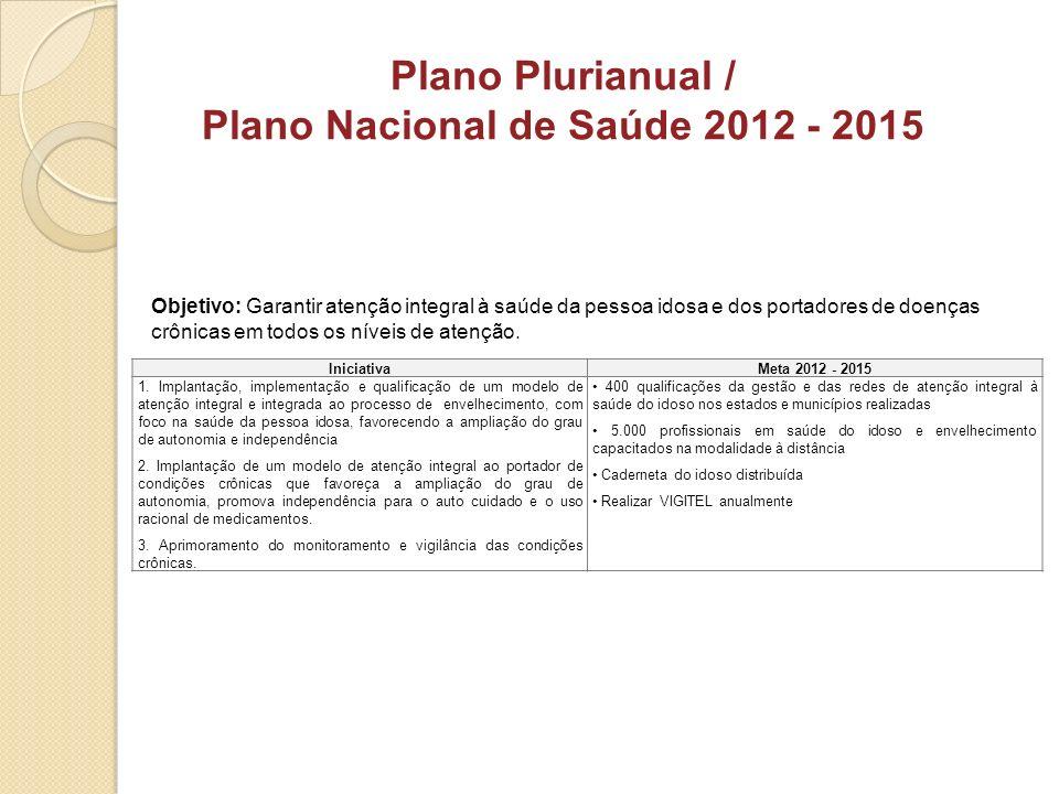 Objetivo: Garantir atenção integral à saúde da pessoa idosa e dos portadores de doenças crônicas em todos os níveis de atenção. Plano Plurianual / Pla