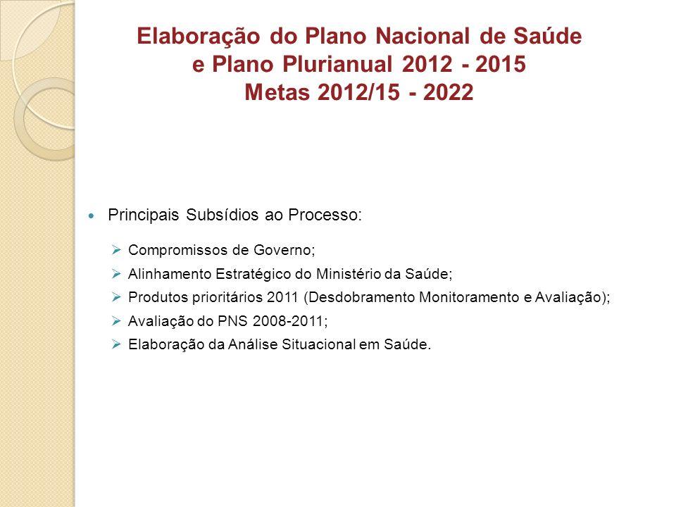 Principais Subsídios ao Processo: Compromissos de Governo; Alinhamento Estratégico do Ministério da Saúde; Produtos prioritários 2011 (Desdobramento M