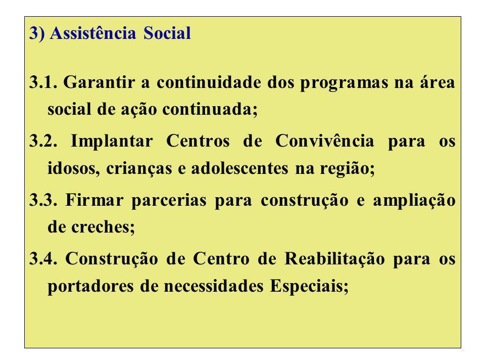 3) Assistência Social 3.1.