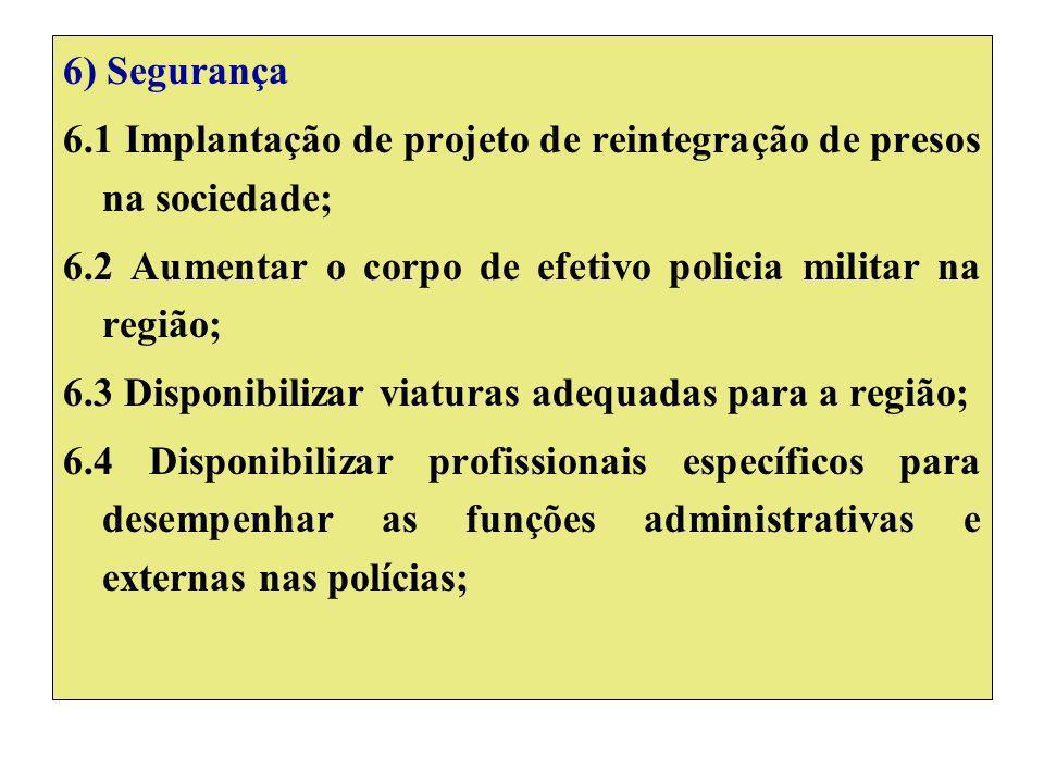 6) Segurança 6.1 Implantação de projeto de reintegração de presos na sociedade; 6.2 Aumentar o corpo de efetivo policia militar na região; 6.3 Disponibilizar viaturas adequadas para a região; 6.4 Disponibilizar profissionais específicos para desempenhar as funções administrativas e externas nas polícias;