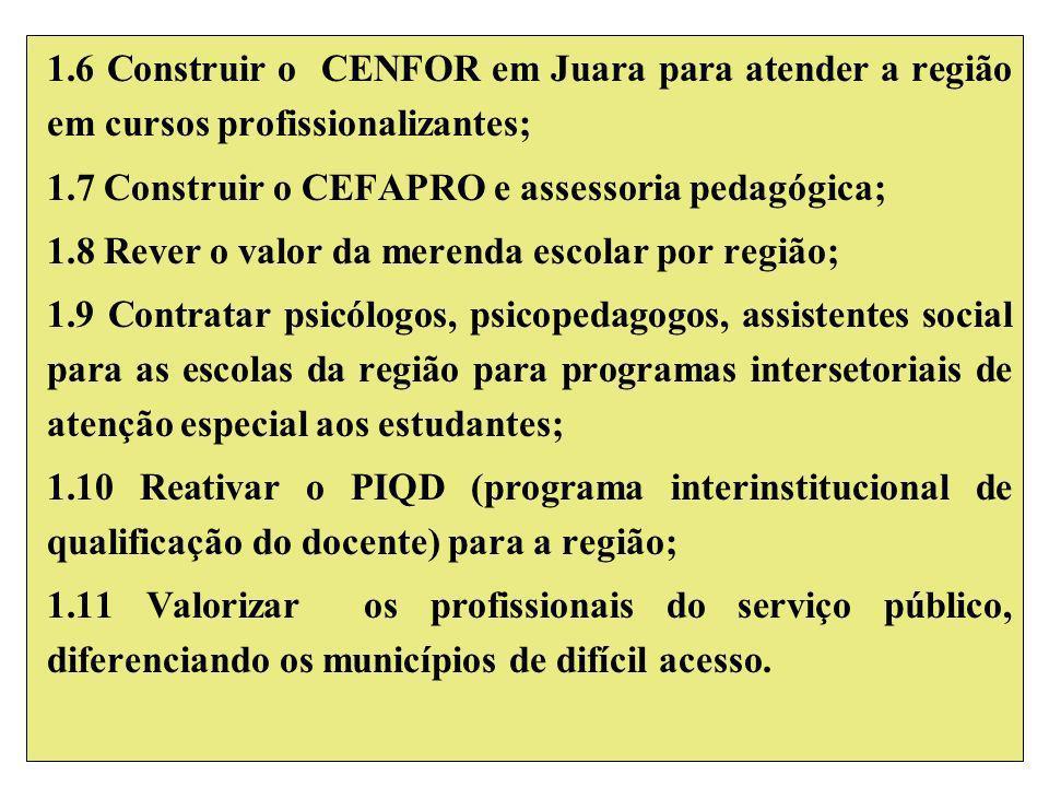 1.6 Construir o CENFOR em Juara para atender a região em cursos profissionalizantes; 1.7 Construir o CEFAPRO e assessoria pedagógica; 1.8 Rever o valor da merenda escolar por região; 1.9 Contratar psicólogos, psicopedagogos, assistentes social para as escolas da região para programas intersetoriais de atenção especial aos estudantes; 1.10 Reativar o PIQD (programa interinstitucional de qualificação do docente) para a região; 1.11 Valorizar os profissionais do serviço público, diferenciando os municípios de difícil acesso.