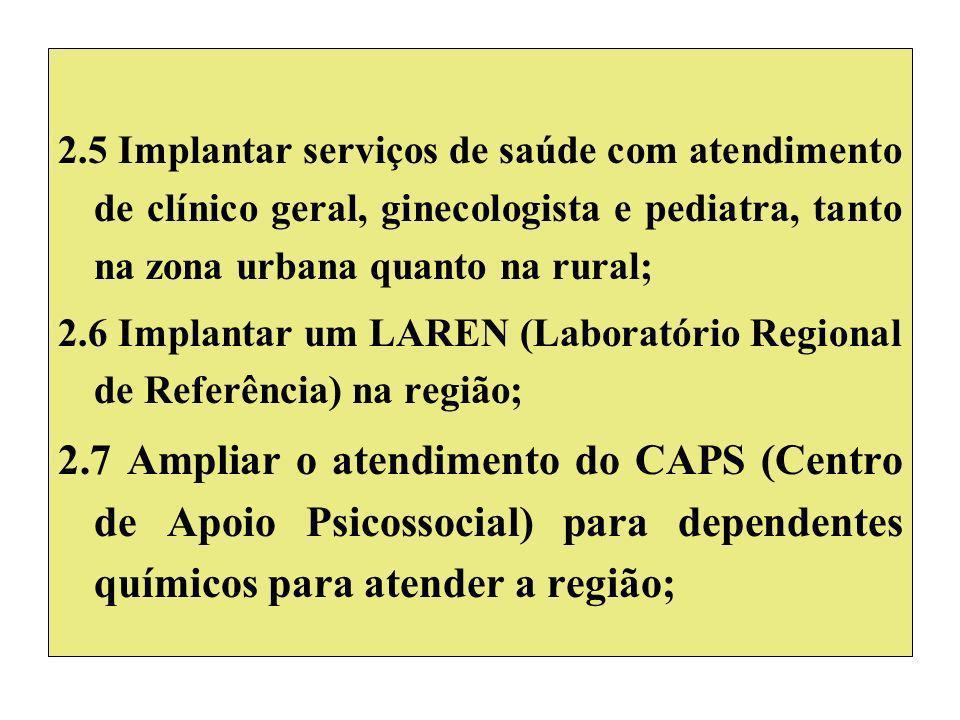 2.5 Implantar serviços de saúde com atendimento de clínico geral, ginecologista e pediatra, tanto na zona urbana quanto na rural; 2.6 Implantar um LAREN (Laboratório Regional de Referência) na região; 2.7 Ampliar o atendimento do CAPS (Centro de Apoio Psicossocial) para dependentes químicos para atender a região;