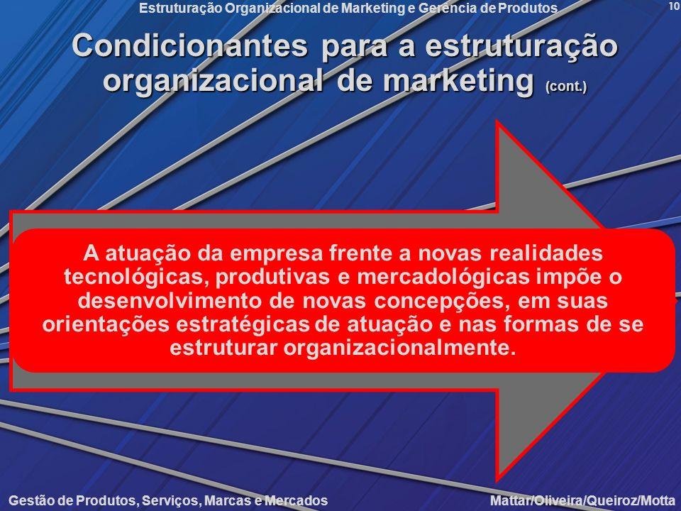 Gestão de Produtos, Serviços, Marcas e Mercados Mattar/Oliveira/Queiroz/Motta Estruturação Organizacional de Marketing e Gerência de Produtos 10 A atu