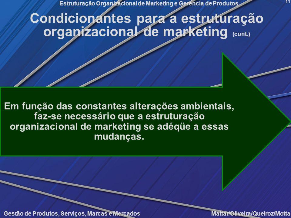 Gestão de Produtos, Serviços, Marcas e Mercados Mattar/Oliveira/Queiroz/Motta Estruturação Organizacional de Marketing e Gerência de Produtos 11 Condi