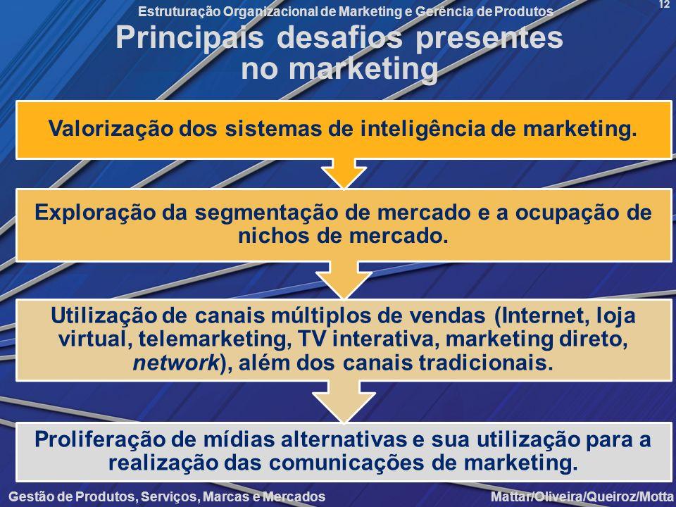 Gestão de Produtos, Serviços, Marcas e Mercados Mattar/Oliveira/Queiroz/Motta Estruturação Organizacional de Marketing e Gerência de Produtos 12 Princ