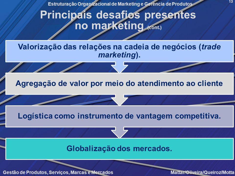 Gestão de Produtos, Serviços, Marcas e Mercados Mattar/Oliveira/Queiroz/Motta Estruturação Organizacional de Marketing e Gerência de Produtos 13 Princ
