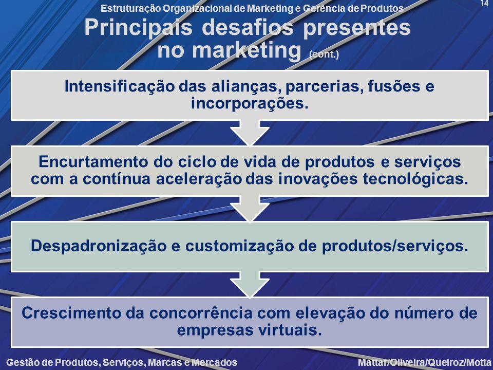 Gestão de Produtos, Serviços, Marcas e Mercados Mattar/Oliveira/Queiroz/Motta Estruturação Organizacional de Marketing e Gerência de Produtos 14 Princ