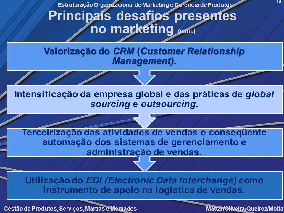Gestão de Produtos, Serviços, Marcas e Mercados Mattar/Oliveira/Queiroz/Motta Estruturação Organizacional de Marketing e Gerência de Produtos 15 Princ
