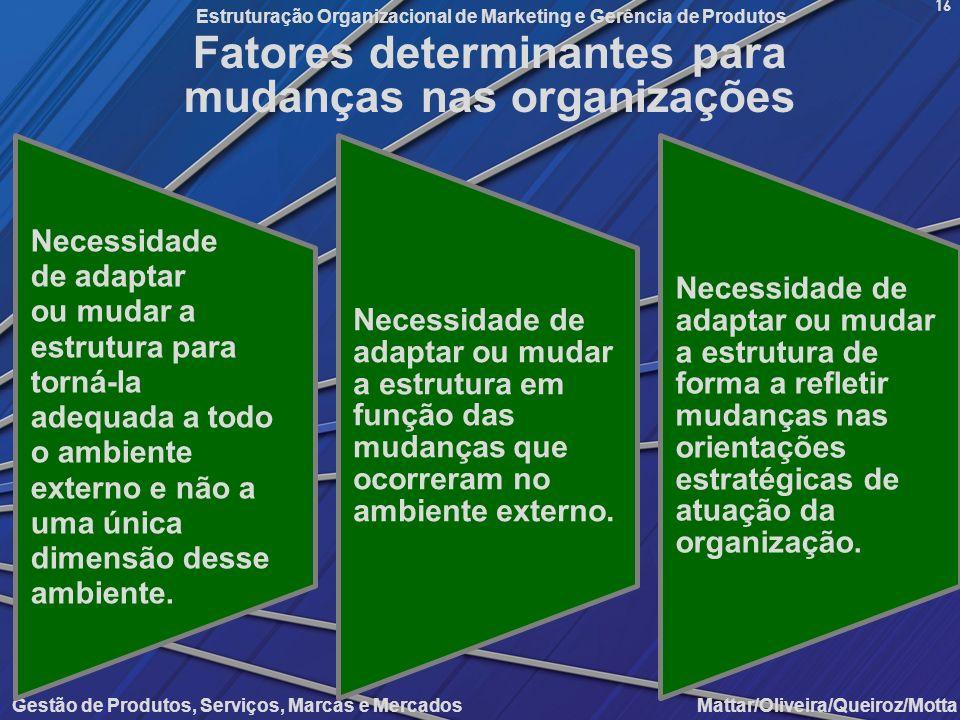 Gestão de Produtos, Serviços, Marcas e Mercados Mattar/Oliveira/Queiroz/Motta Estruturação Organizacional de Marketing e Gerência de Produtos 16 Fator