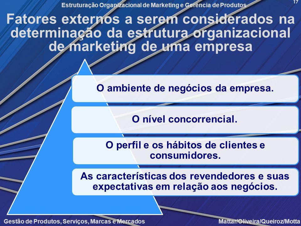Gestão de Produtos, Serviços, Marcas e Mercados Mattar/Oliveira/Queiroz/Motta Estruturação Organizacional de Marketing e Gerência de Produtos 17 Fator