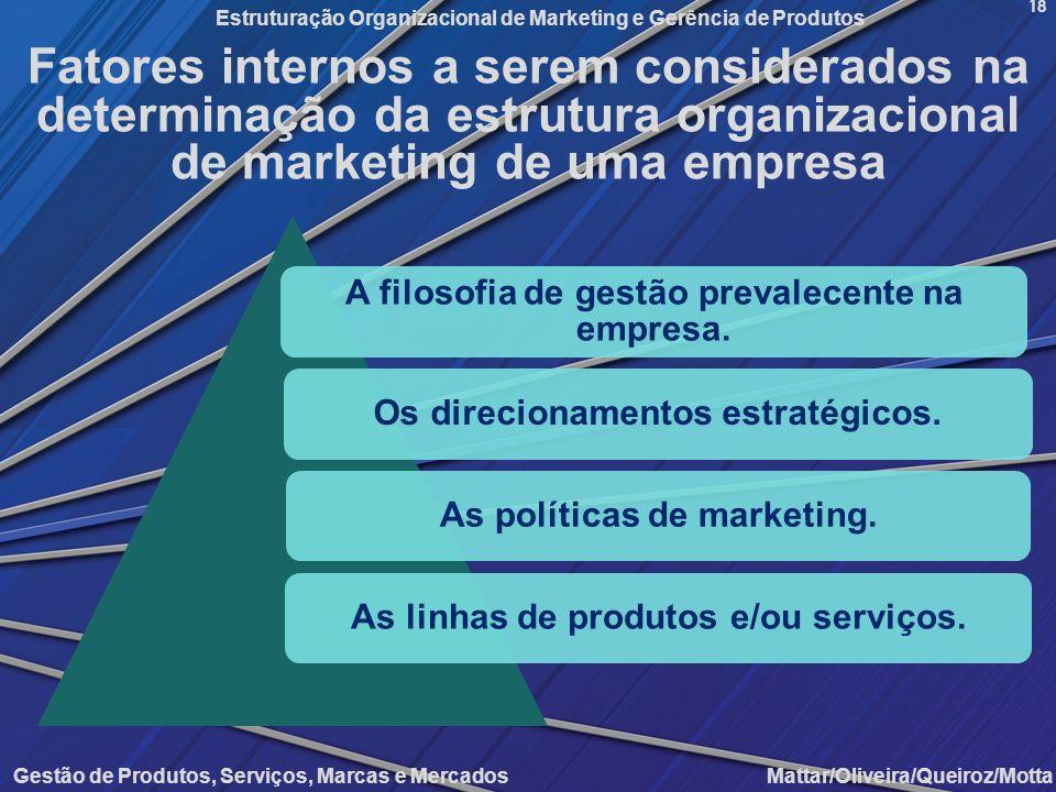 Gestão de Produtos, Serviços, Marcas e Mercados Mattar/Oliveira/Queiroz/Motta Estruturação Organizacional de Marketing e Gerência de Produtos 18 A fil