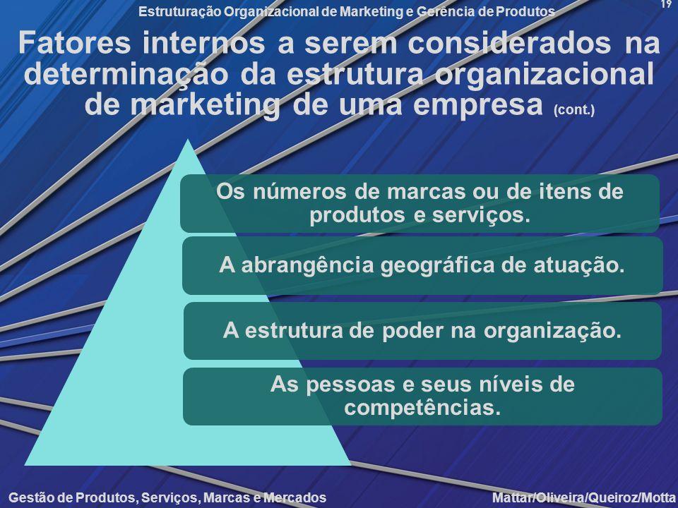 Gestão de Produtos, Serviços, Marcas e Mercados Mattar/Oliveira/Queiroz/Motta Estruturação Organizacional de Marketing e Gerência de Produtos 19 Os nú