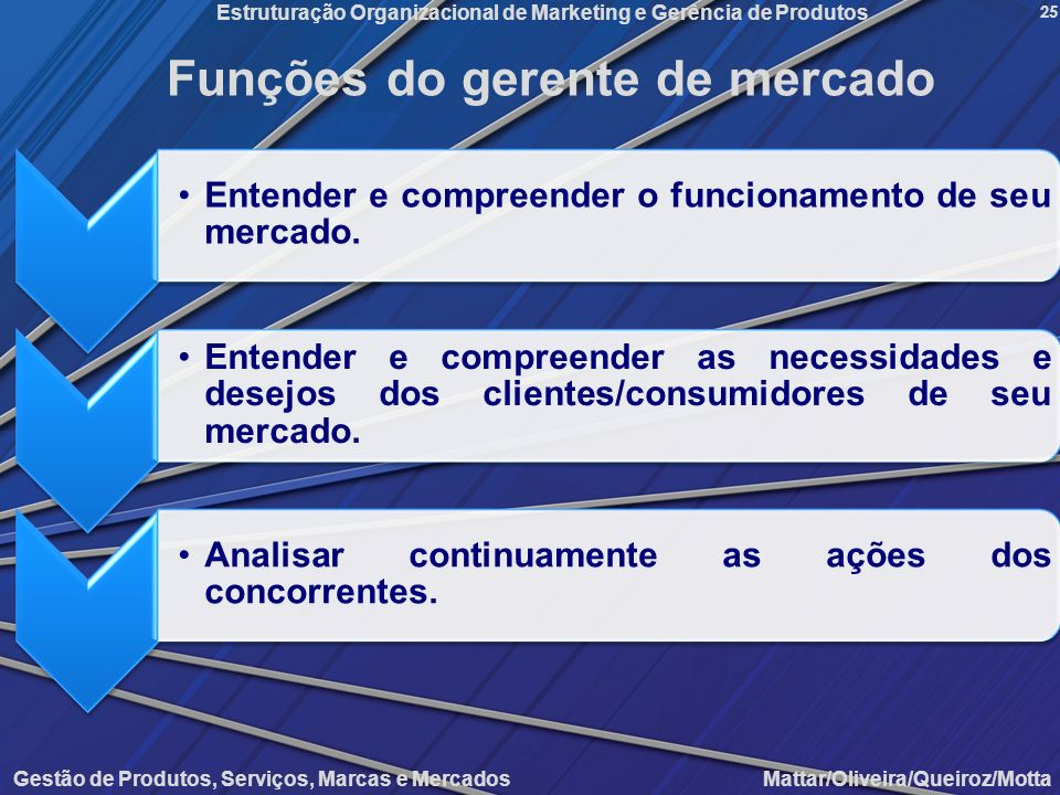 Gestão de Produtos, Serviços, Marcas e Mercados Mattar/Oliveira/Queiroz/Motta Estruturação Organizacional de Marketing e Gerência de Produtos 25 Funçõ