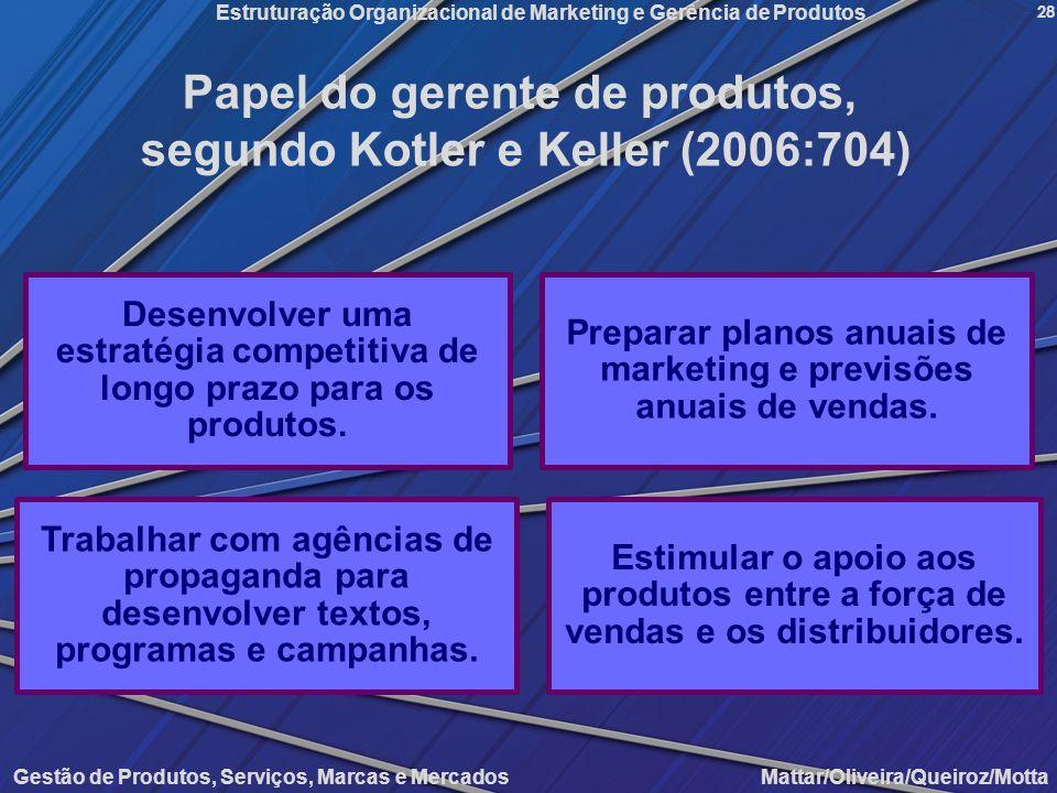 Gestão de Produtos, Serviços, Marcas e Mercados Mattar/Oliveira/Queiroz/Motta Estruturação Organizacional de Marketing e Gerência de Produtos 28 Papel