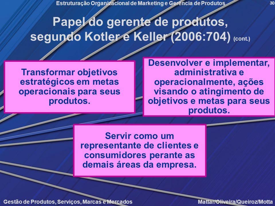 Gestão de Produtos, Serviços, Marcas e Mercados Mattar/Oliveira/Queiroz/Motta Estruturação Organizacional de Marketing e Gerência de Produtos 30 Trans