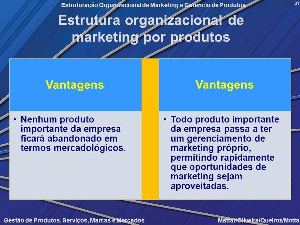 Gestão de Produtos, Serviços, Marcas e Mercados Mattar/Oliveira/Queiroz/Motta Estruturação Organizacional de Marketing e Gerência de Produtos 31 Estru