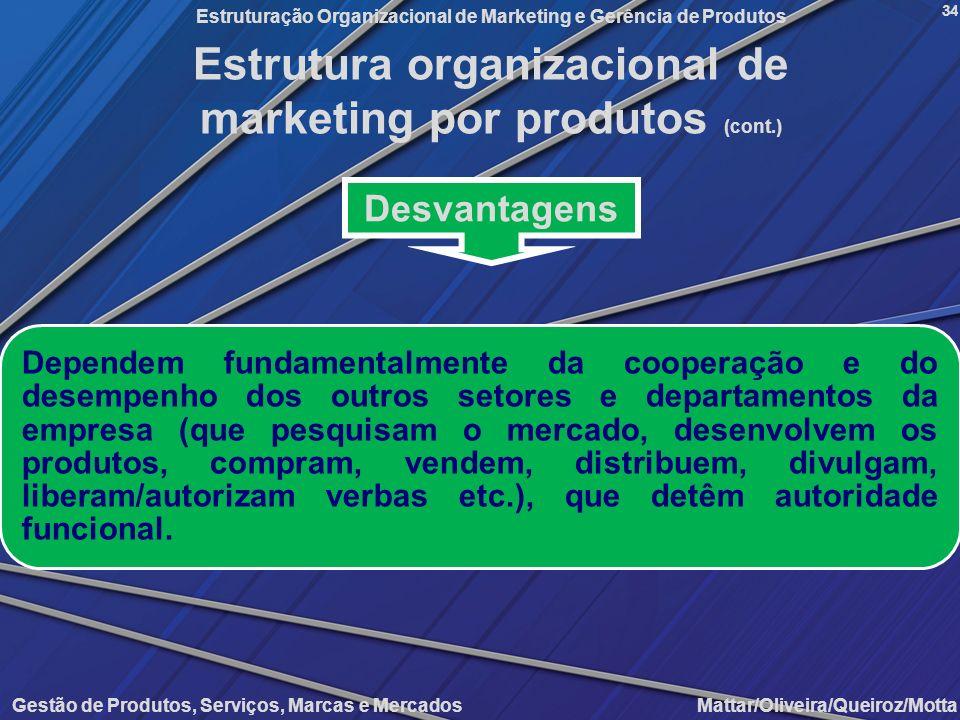 Gestão de Produtos, Serviços, Marcas e Mercados Mattar/Oliveira/Queiroz/Motta Estruturação Organizacional de Marketing e Gerência de Produtos 34 Desva