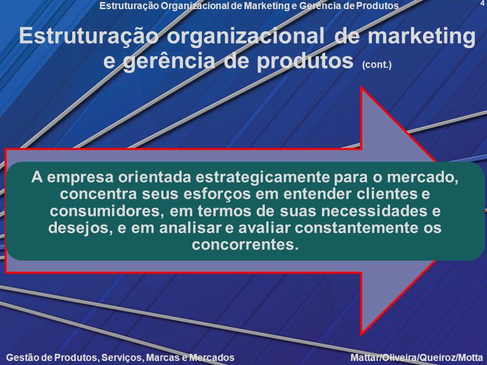 Gestão de Produtos, Serviços, Marcas e Mercados Mattar/Oliveira/Queiroz/Motta Estruturação Organizacional de Marketing e Gerência de Produtos 4 Estrut