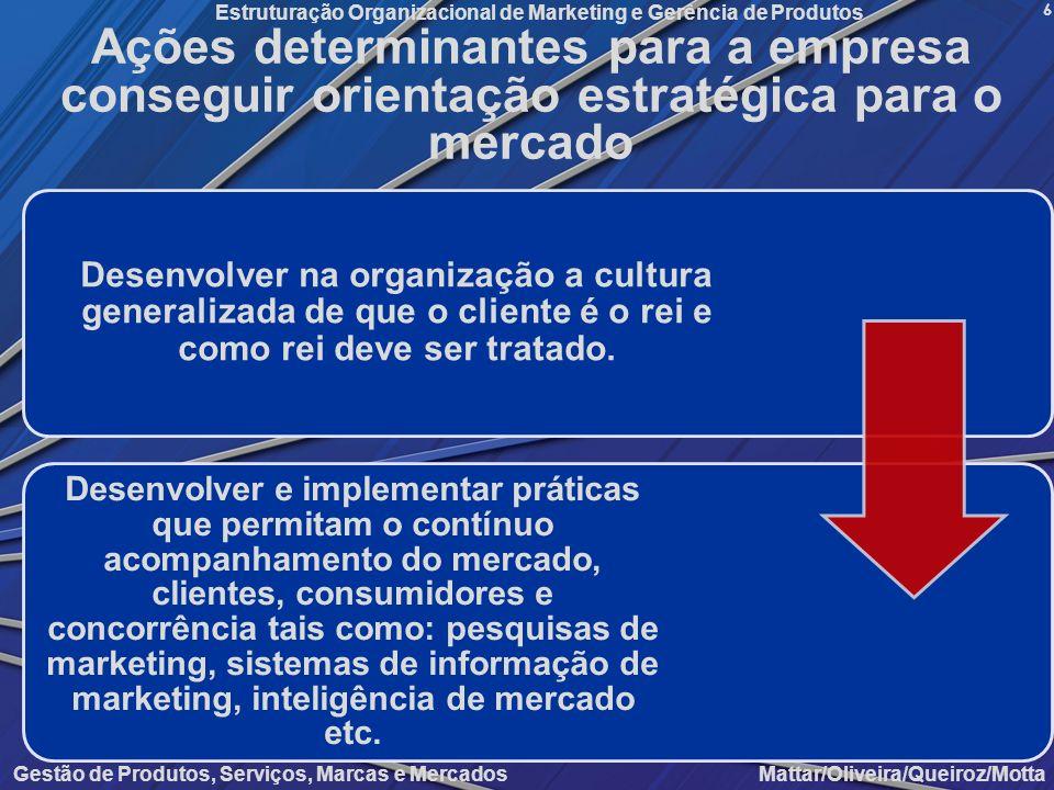 Gestão de Produtos, Serviços, Marcas e Mercados Mattar/Oliveira/Queiroz/Motta Estruturação Organizacional de Marketing e Gerência de Produtos 6 Ações