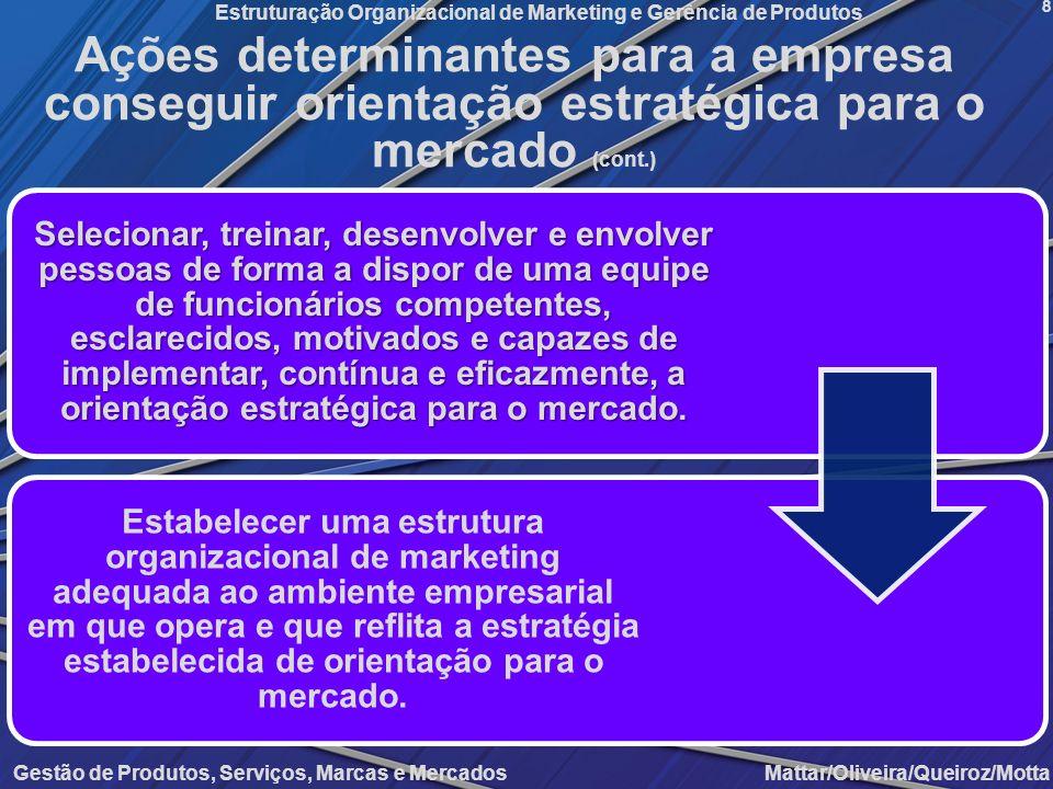 Gestão de Produtos, Serviços, Marcas e Mercados Mattar/Oliveira/Queiroz/Motta Estruturação Organizacional de Marketing e Gerência de Produtos 8 Seleci