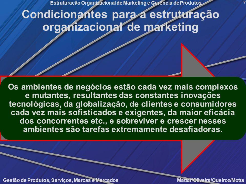 Gestão de Produtos, Serviços, Marcas e Mercados Mattar/Oliveira/Queiroz/Motta Estruturação Organizacional de Marketing e Gerência de Produtos 9 Os amb