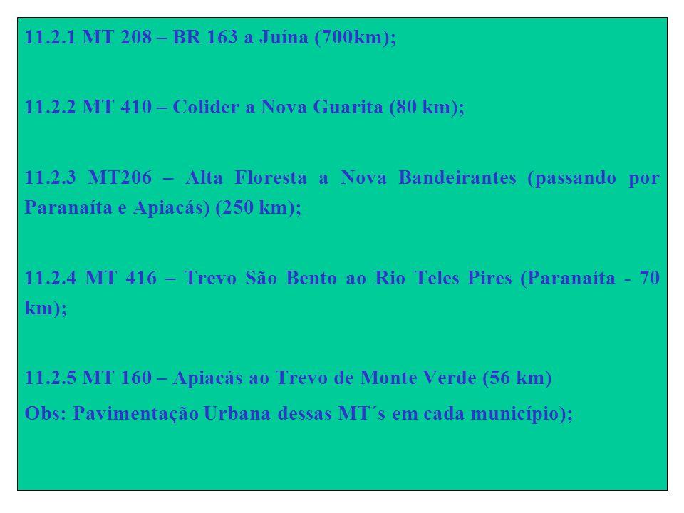 11.2.1 MT 208 – BR 163 a Juína (700km); 11.2.2 MT 410 – Colider a Nova Guarita (80 km); 11.2.3 MT206 – Alta Floresta a Nova Bandeirantes (passando por Paranaíta e Apiacás) (250 km); 11.2.4 MT 416 – Trevo São Bento ao Rio Teles Pires (Paranaíta - 70 km); 11.2.5 MT 160 – Apiacás ao Trevo de Monte Verde (56 km) Obs: Pavimentação Urbana dessas MT´s em cada município);
