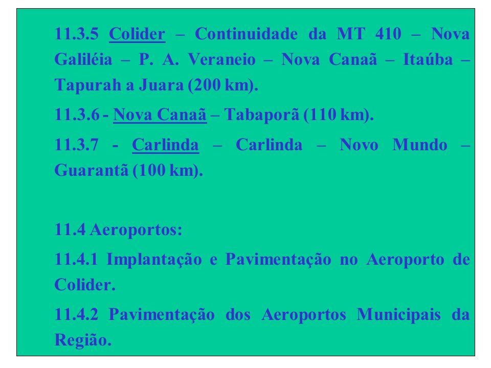 11.3.5 Colider – Continuidade da MT 410 – Nova Galiléia – P.