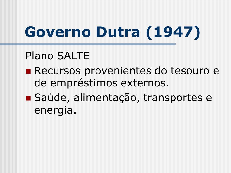 Governo Dutra (1947) Plano SALTE Recursos provenientes do tesouro e de empréstimos externos. Saúde, alimentação, transportes e energia.