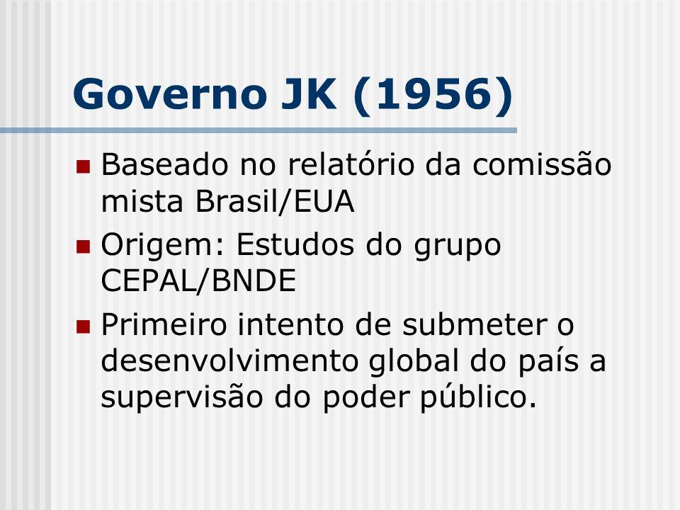 Governo JK (1956) Baseado no relatório da comissão mista Brasil/EUA Origem: Estudos do grupo CEPAL/BNDE Primeiro intento de submeter o desenvolvimento