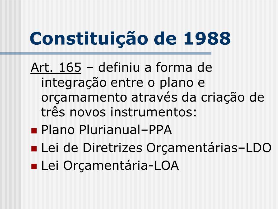 Constituição de 1988 Art. 165 – definiu a forma de integração entre o plano e orçamamento através da criação de três novos instrumentos: Plano Plurian
