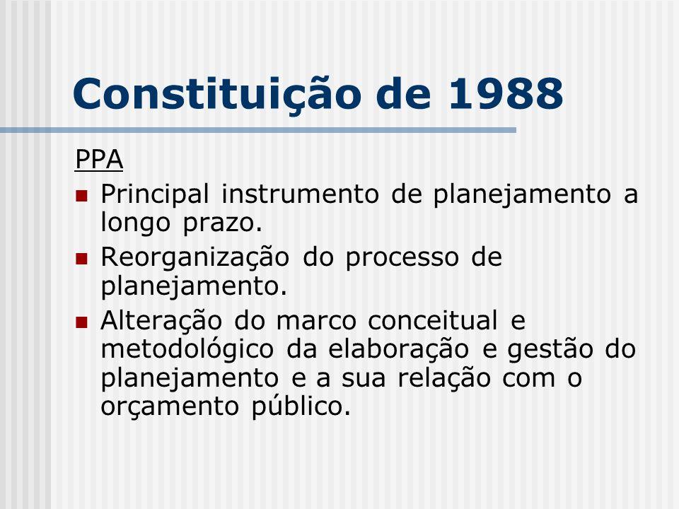 Constituição de 1988 PPA Principal instrumento de planejamento a longo prazo. Reorganização do processo de planejamento. Alteração do marco conceitual