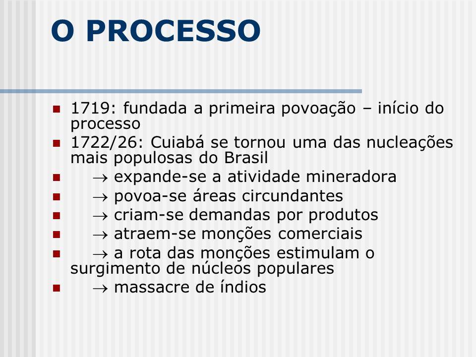 O PROCESSO 1719: fundada a primeira povoação – início do processo 1722/26: Cuiabá se tornou uma das nucleações mais populosas do Brasil expande-se a a