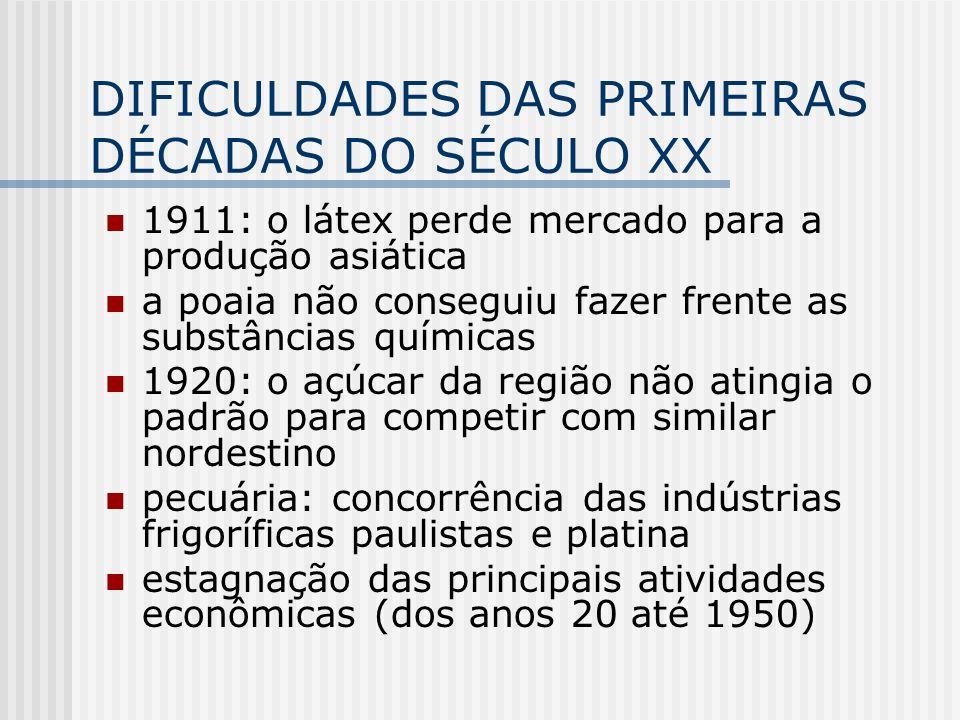 DIFICULDADES DAS PRIMEIRAS DÉCADAS DO SÉCULO XX 1911: o látex perde mercado para a produção asiática a poaia não conseguiu fazer frente as substâncias