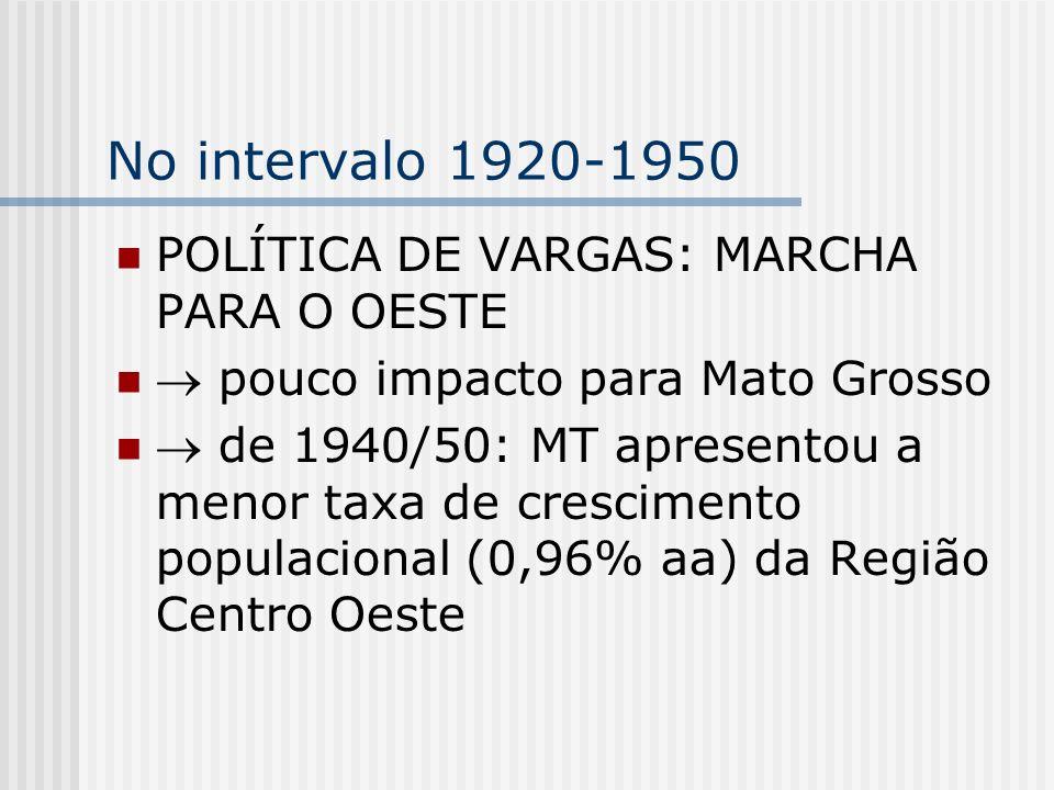 No intervalo 1920-1950 POLÍTICA DE VARGAS: MARCHA PARA O OESTE pouco impacto para Mato Grosso de 1940/50: MT apresentou a menor taxa de crescimento po