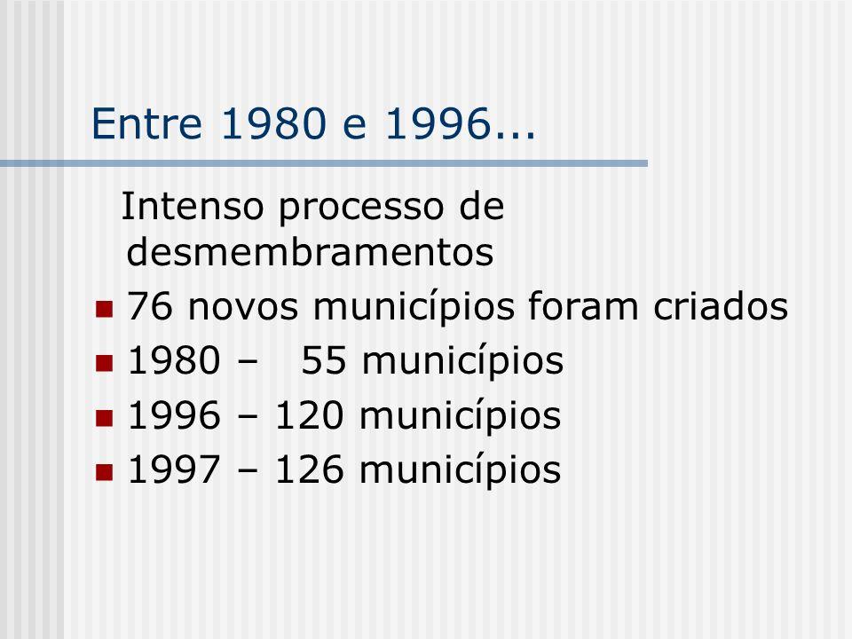 Intenso processo de desmembramentos 76 novos municípios foram criados 1980 – 55 municípios 1996 – 120 municípios 1997 – 126 municípios Entre 1980 e 19