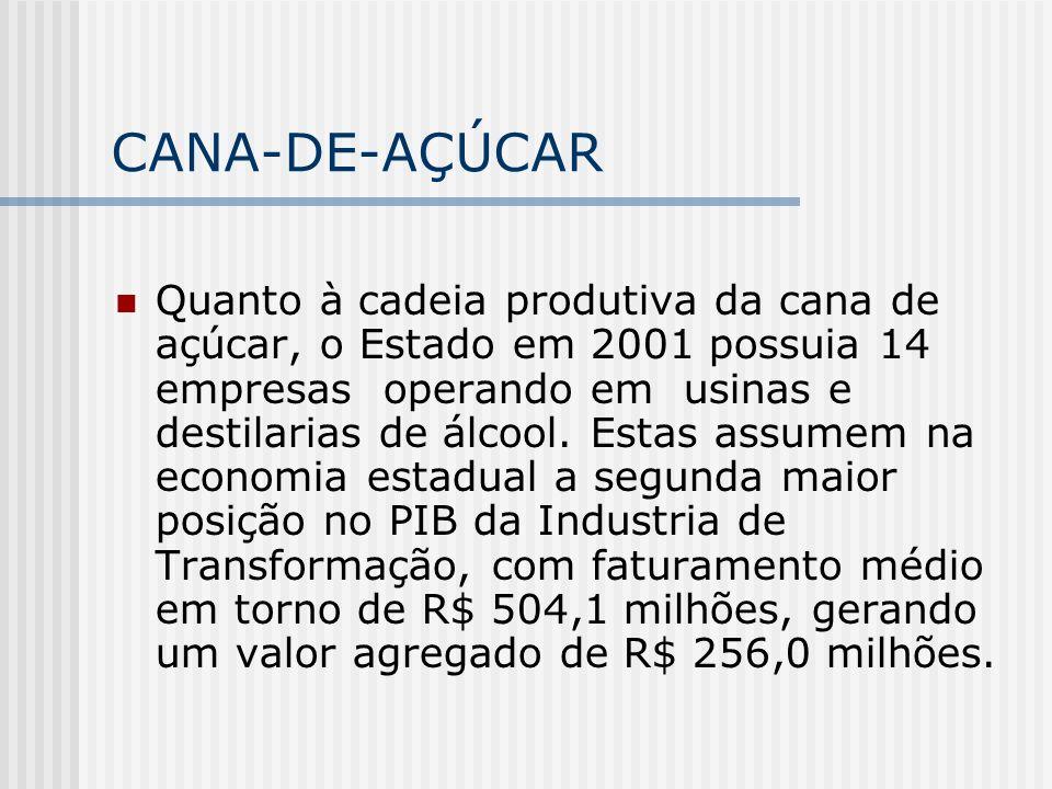 CANA-DE-AÇÚCAR Quanto à cadeia produtiva da cana de açúcar, o Estado em 2001 possuia 14 empresas operando em usinas e destilarias de álcool. Estas ass