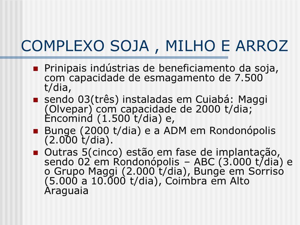 COMPLEXO SOJA, MILHO E ARROZ Prinipais indústrias de beneficiamento da soja, com capacidade de esmagamento de 7.500 t/dia, sendo 03(três) instaladas e