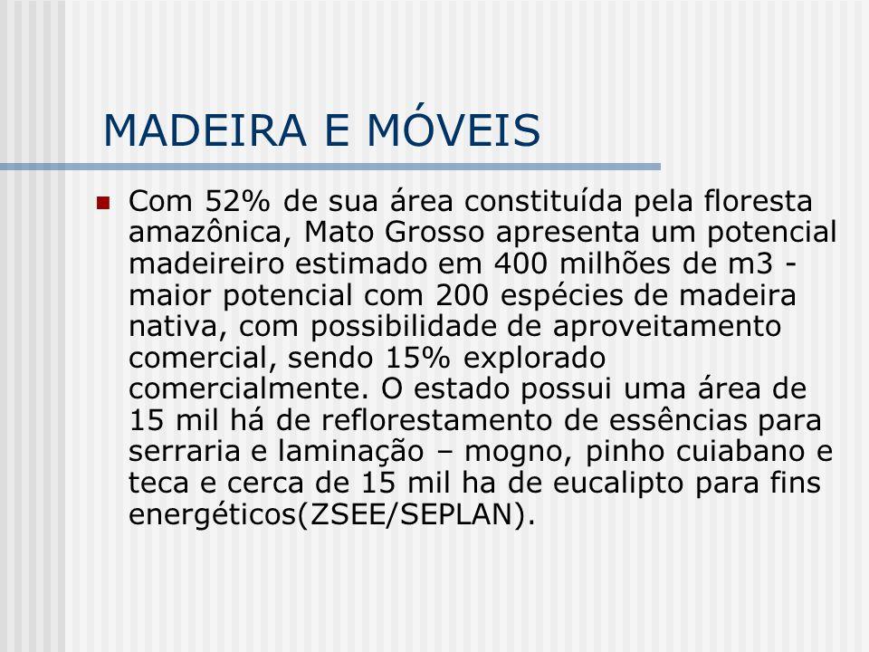 MADEIRA E MÓVEIS Com 52% de sua área constituída pela floresta amazônica, Mato Grosso apresenta um potencial madeireiro estimado em 400 milhões de m3