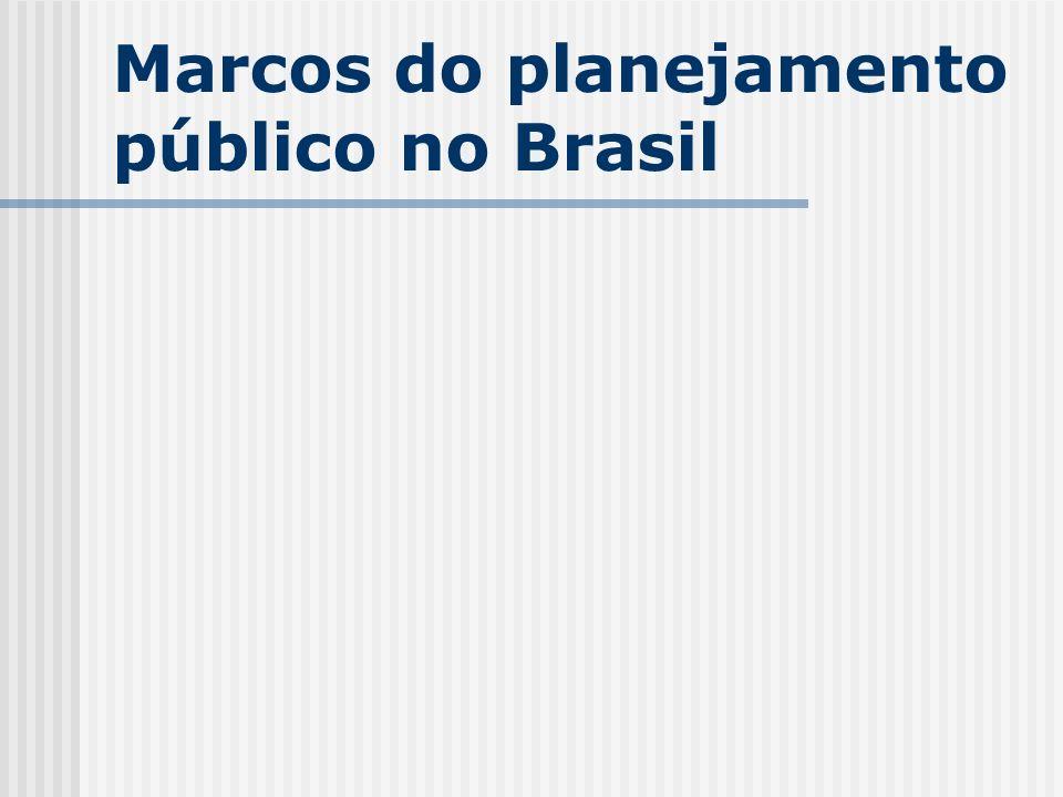 Marcos do planejamento público no Brasil