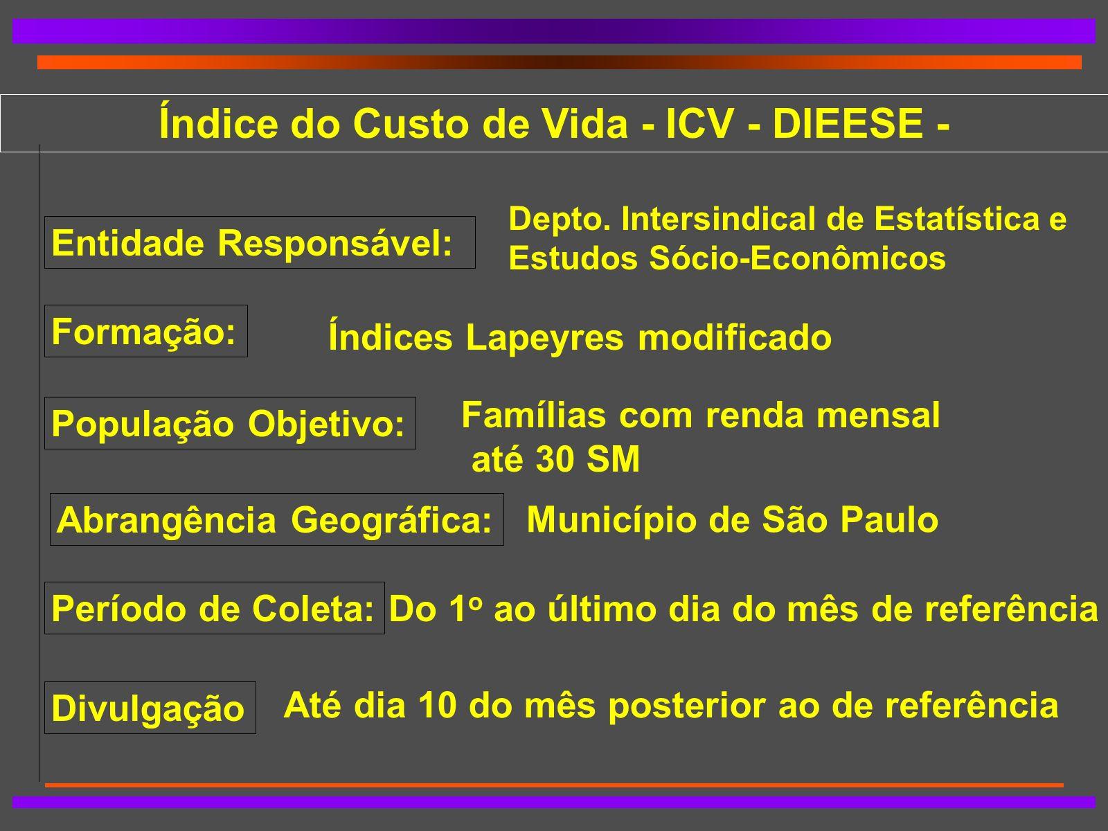 Índice do Custo de Vida - ICV - DIEESE - Entidade Responsável: Formação: Abrangência Geográfica: Período de Coleta: Divulgação População Objetivo: Depto.
