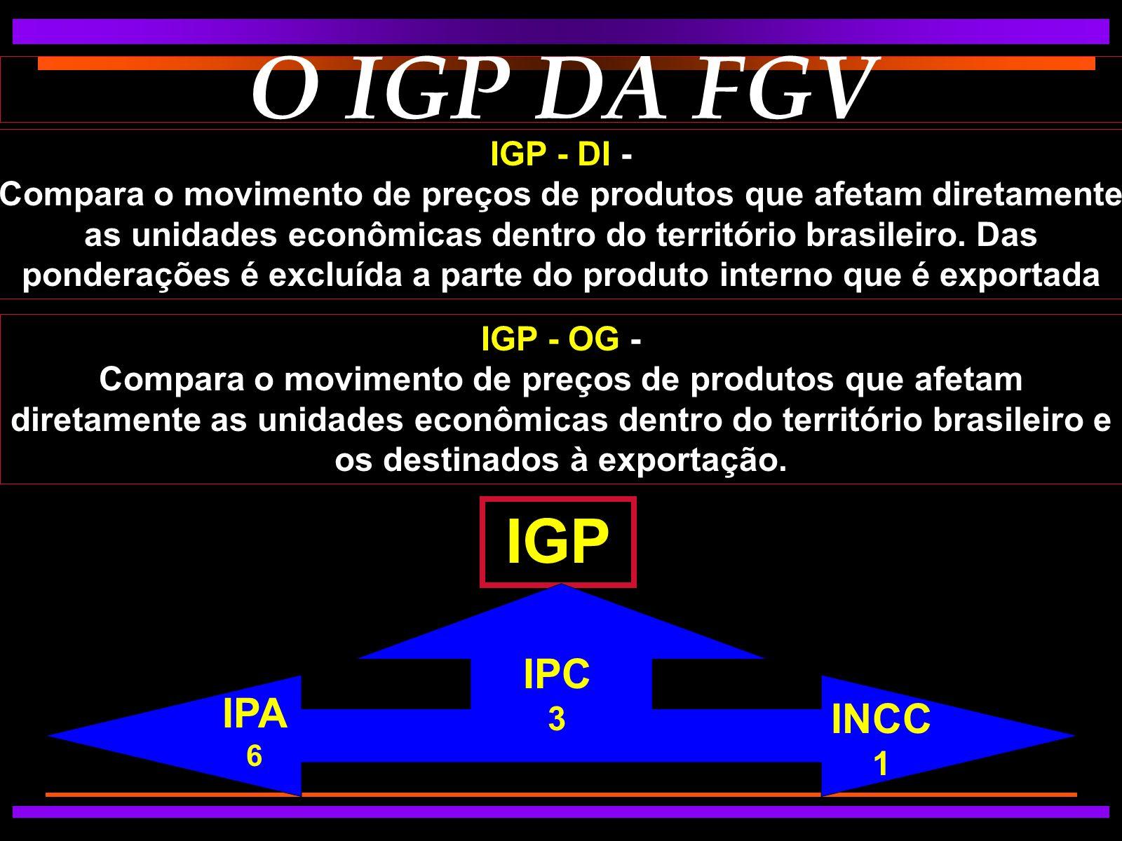 O IGP DA FGV IGP - DI - Compara o movimento de preços de produtos que afetam diretamente as unidades econômicas dentro do território brasileiro.